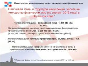 Налог на имущество физических лиц в 2021 году алтайский край