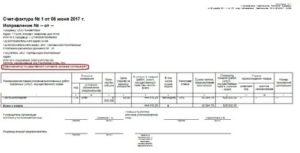 Идентификатор государственного контракта договора соглашения в упд
