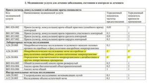 Анализ крови на стафилококк бесплатно по полису омс