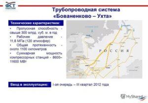 Бованенково ухта районный коэффициент