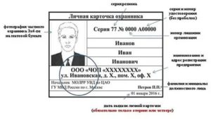Сколько отметок о выдачи личных карточек допускается в удостоверении частного охранника