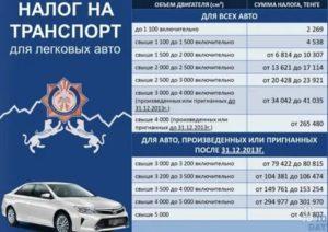 Платит ли налог несовершеннолетний собственник автомобиля