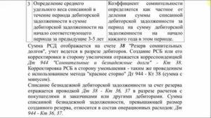 Постановление 190 о списании неустоек в 2021