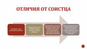 Отличие третьего лица от соответчика в гражданском процессе