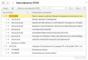 Окоф кондиционера офисного 2021