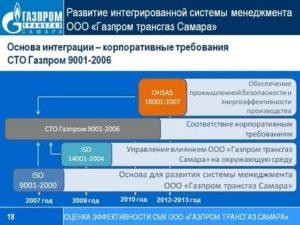 Система риск менеджмента на пао газпром
