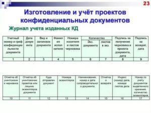 Образец журнала учета конфиденциальных документов