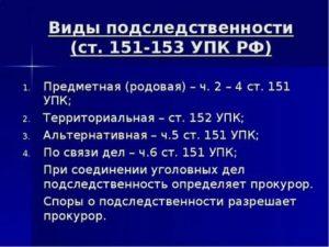 306 ук рф подследственность