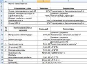 Образец расчета стоимости транспортных услуг на выполнение по заказу