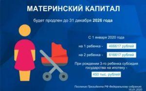 Как снять 20 тысяч с материнского капитала в 2021 году