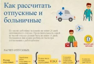 Если перед декретом уйти на больничный это повлияет декретные выплаты