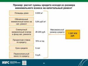 Как рассчитывается и начисляется платеж за капремонт 2021