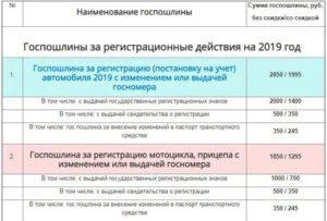 Госпошлина за хранение номеров в гаи 2021