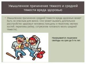 Нанесение телесных повреждений легкой тяжести ребенку статья ук рф