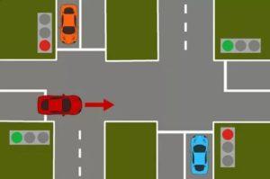 Пдд завершение маневра на перекрестке красный свет