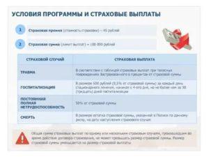 Втб страхование сумма выплаты по стаховой программе профи