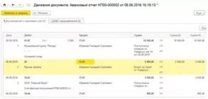 Можно ли принять в авансовый отчет выписку яндекс такси