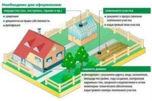 На каких основаниях можно отменить приватизацию земли в содовых обществах