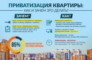 С какого года началась приватизация квартир в москве