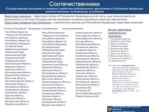 Государственная программа по переселению соотечественников в россию нижегородская область