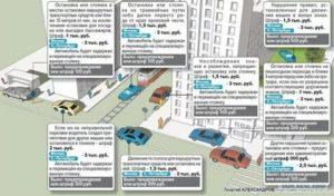 Как пожаловаться на неправильно припаркованную машину онлайн