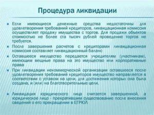 Порядок ликвидации филиала бюджетного учреждения
