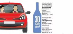 Какое наказание за езду на автомобиле без медецинской справки в 2021