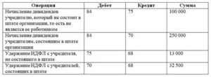 Доходы проценты по решению суда проводки