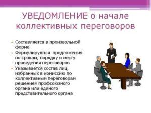 Как определяется день начала коллективных переговоров