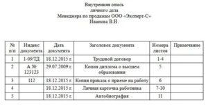 Индекс документа в описи личного дела что это